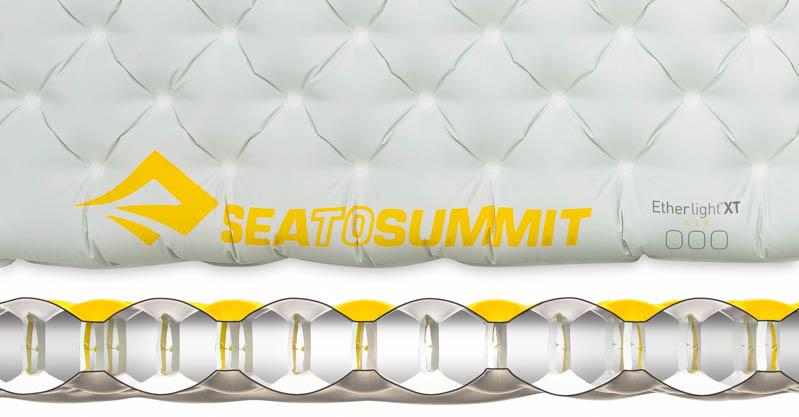 Seat to Summit slaapmat